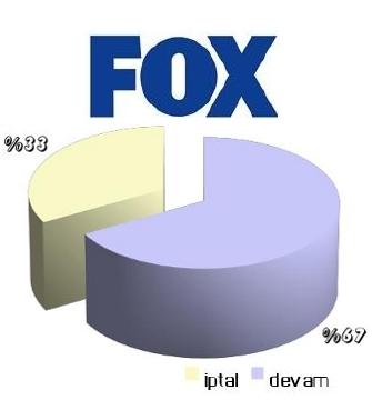fox_2013-335