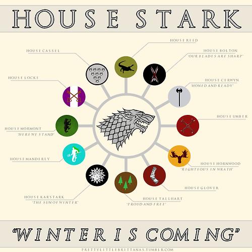 Game Of Thrones Kuzey Inceleme 22dakika Org