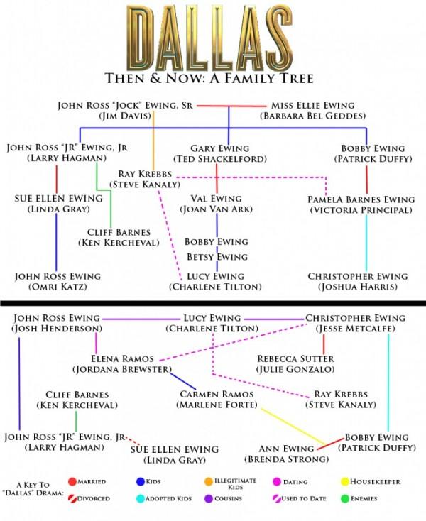 Dallas-info-final