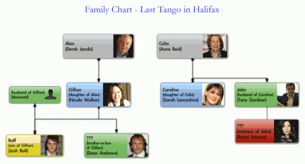 LTiH-Family-Tree-1024x551