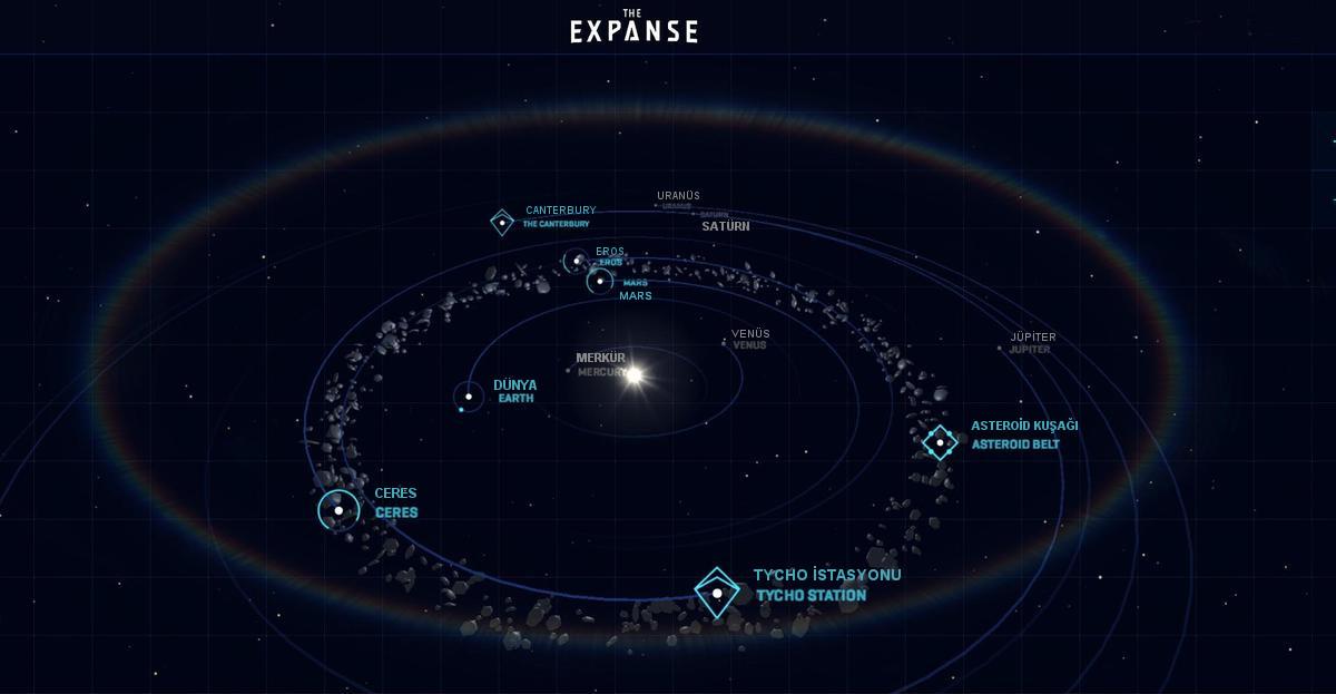 TheExpanse_solar-system-gunes-sistemi