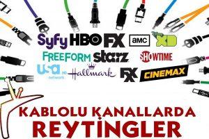 kablolu-reyting-1-600x400